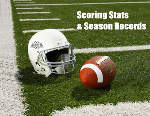 PA Football News Team Scoring Stats and Season Records